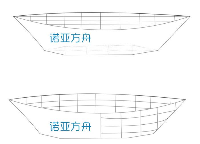 诺亚方舟5.jpg