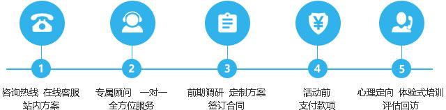 青少年素质教育提升特训营(图2)