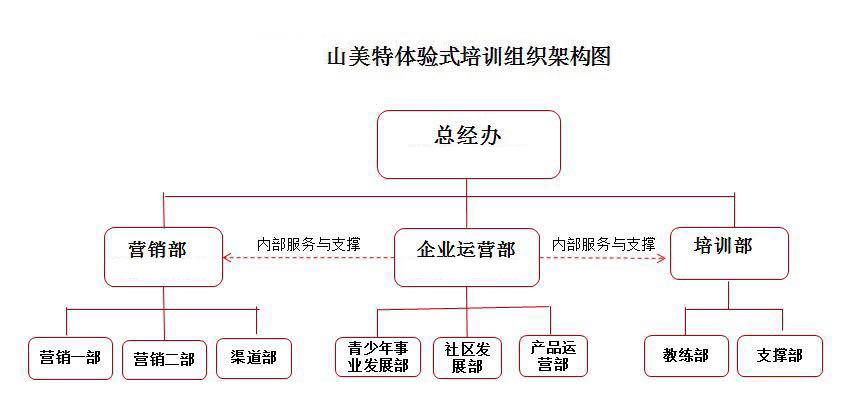 公司架构2.jpg