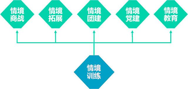 山美特情境训练系统.jpg